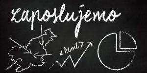 Katera slovenska podjetja trenutno zaposlujejo?