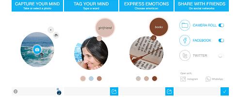 Mindtag – za izboljšano komunikacijo med uporabniki socialnih omrežij