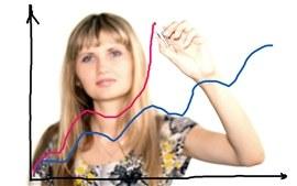 Trendi in poslovne priložnosti