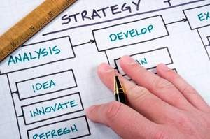 S preprostimi idejami do velikih uspehov