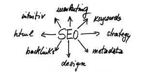 Kako si zagotoviti dobre rezultate pri optimizaciji spletne strani?