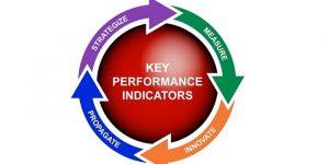 Katere metrike morate spremljati na vaši spletni strani?