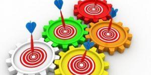 Kako zbrati podatke o obstoječih in potencialnih kupcih?