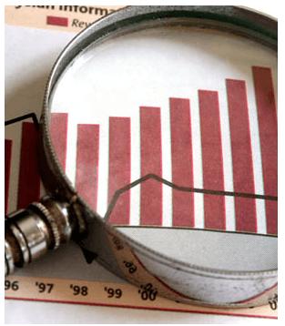 Raziskava in analiza trga