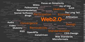Nove nevarnosti v dobi Web 2.0