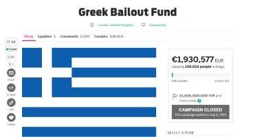 Države, ki jih je mladi Britanec prepričal v grško podporo na IndieGoGo