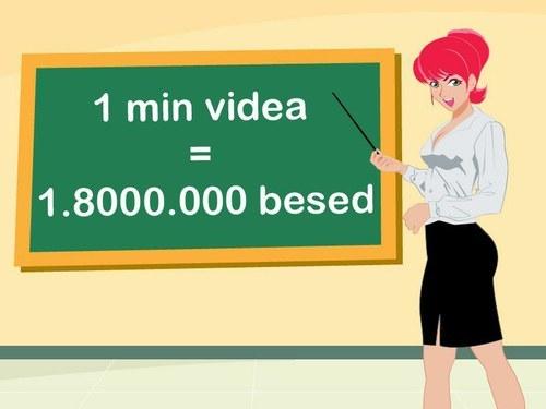 Video promocija je že obstoječi trend, ki strmo narašča