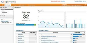 Vsako resno spletno podjetje potrebuje Google Analytics