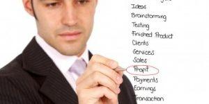 20 najpomembnejših stvari pri poslovnem načrtu