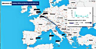 Nizkocenovci.si – visoko učinkoviti iskalnik nizkocenovnih letalskih povezav