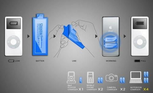 Poslovna priložnost: koncept baterije v podobi žvečilnega gumija