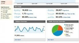 Google Analytics na Facebook fan straneh