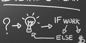 Zakaj napisati poslovni načrt?