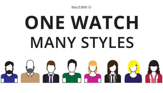 Slovenski Swizz z novo filozofijo ur na Kickstarterju