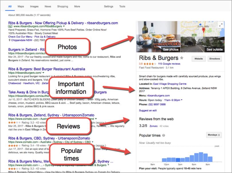 lokalni seo - primer dodatnih podatkov v Google My Business