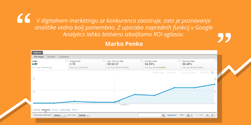 Marko Penko - Google Analytics