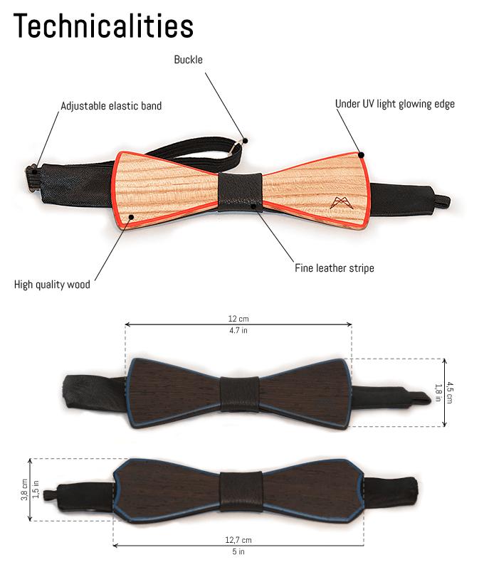 GlowBow tehnične podrobnosti