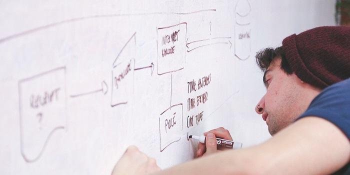 Razpis inovativni projekti