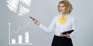 Visoke obresti in donosi pri investicijah v posojila