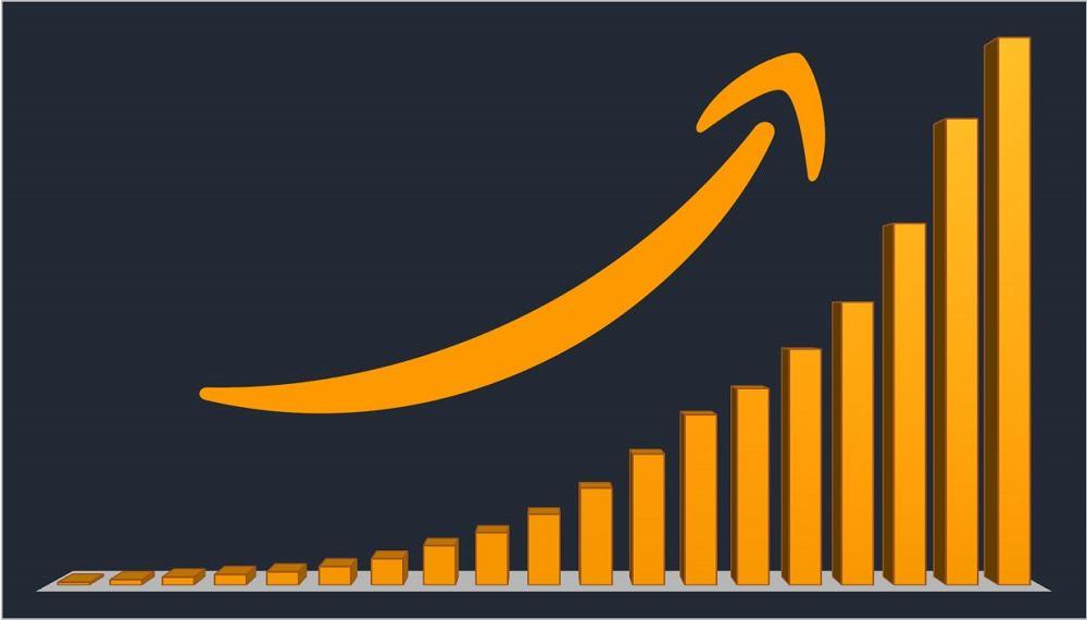 Rast prihodkov podjetja Amazon (Vir: Panta Rei)